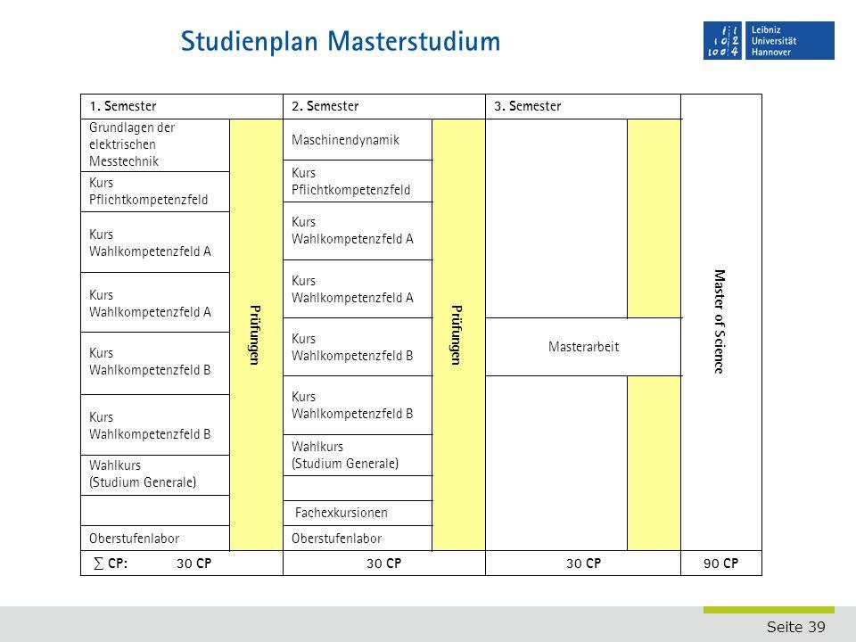 Studienplan Masterstudium