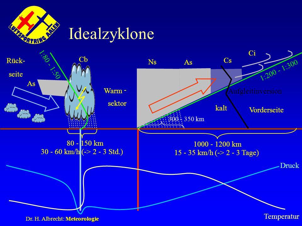 Idealzyklone Ci Rück- seite Cb Ns As Cs 1:80 - 1:50 1:200 - 1:300 As