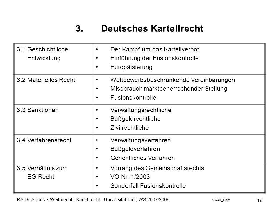 Deutsches Kartellrecht