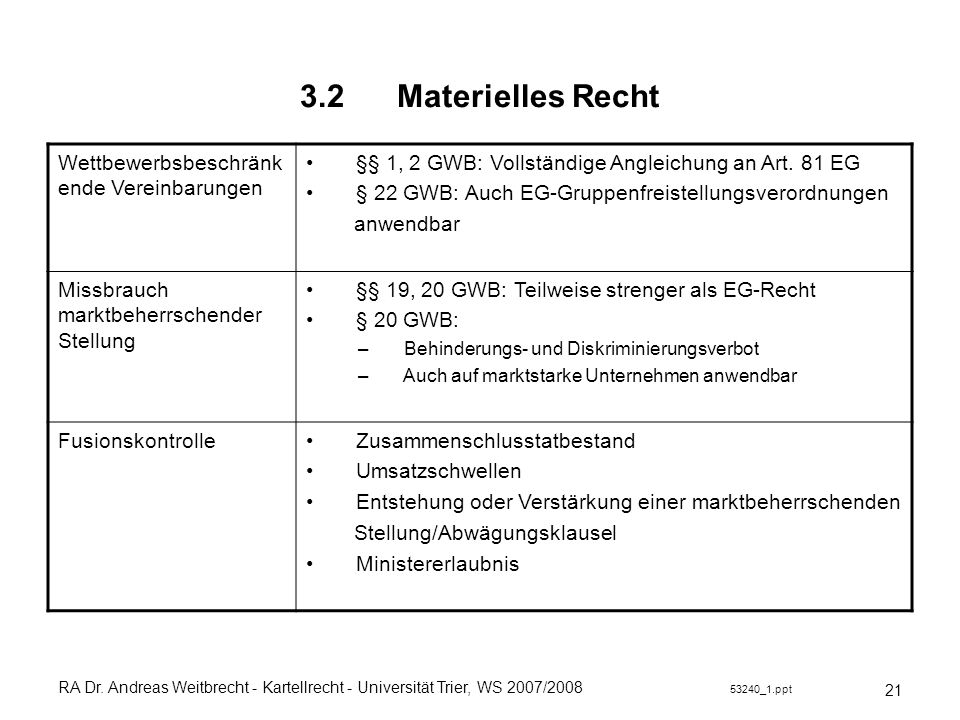 3.2 Materielles Recht Wettbewerbsbeschränkende Vereinbarungen