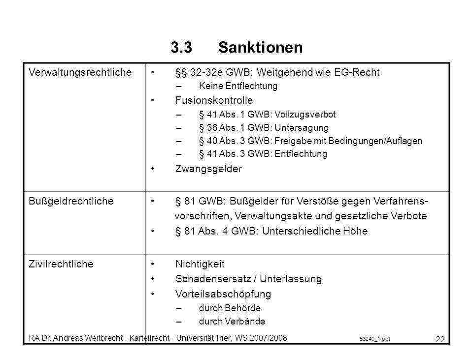 3.3 Sanktionen Verwaltungsrechtliche