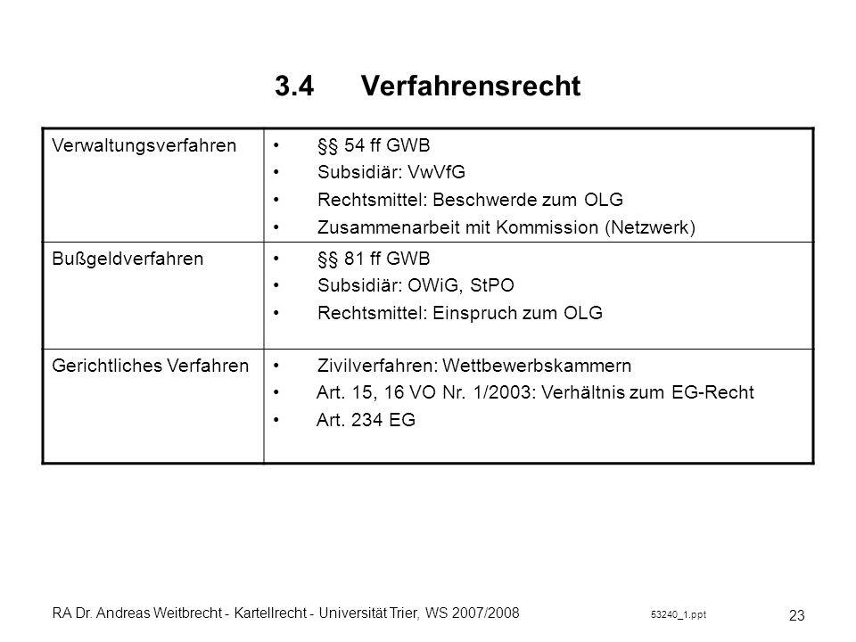 3.4 Verfahrensrecht Verwaltungsverfahren §§ 54 ff GWB Subsidiär: VwVfG