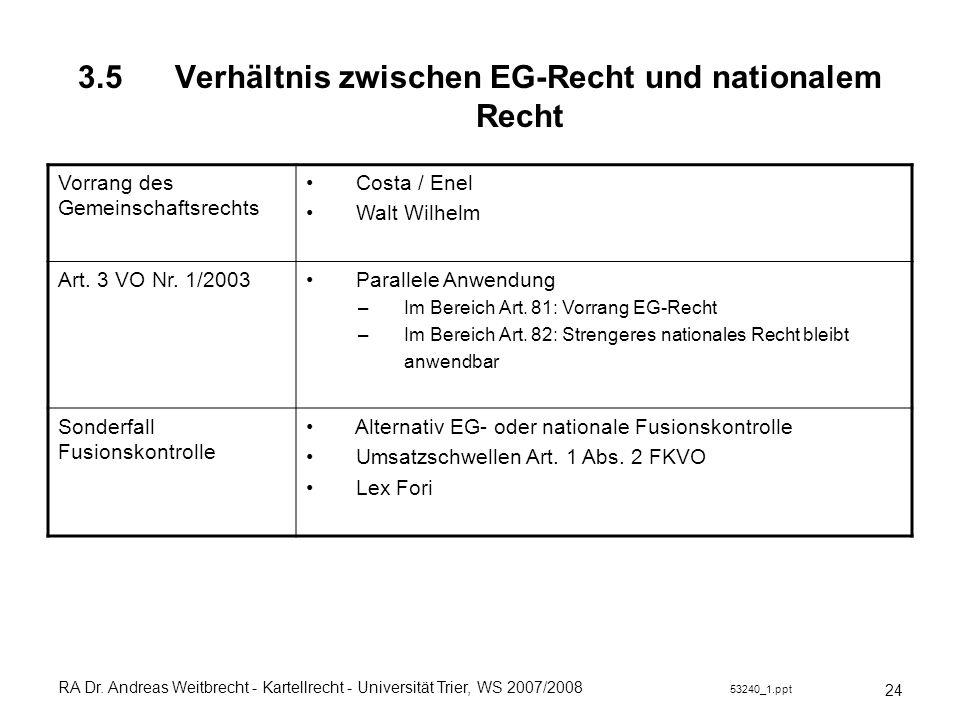3.5 Verhältnis zwischen EG-Recht und nationalem Recht