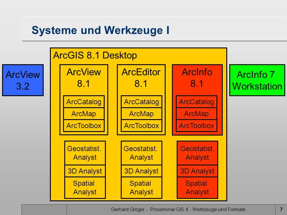 Systeme und Werkzeuge I