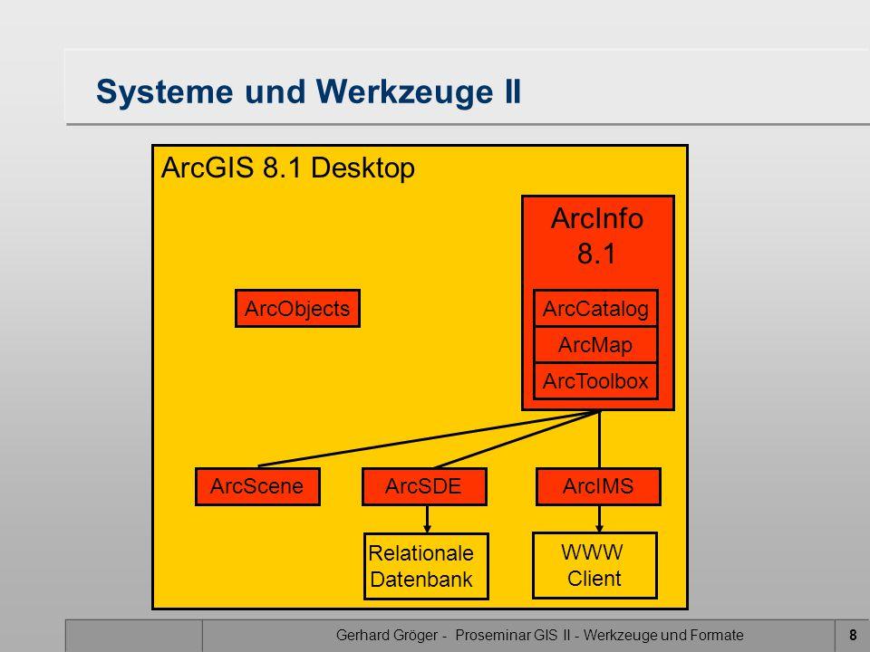 Systeme und Werkzeuge II