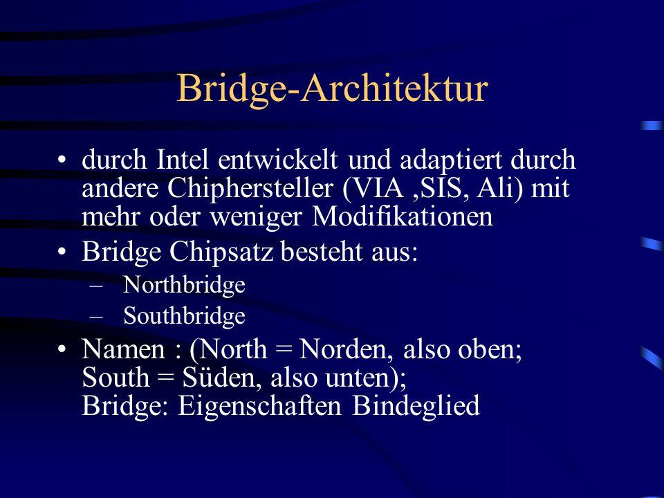Bridge-Architektur durch Intel entwickelt und adaptiert durch andere Chiphersteller (VIA ,SIS, Ali) mit mehr oder weniger Modifikationen.