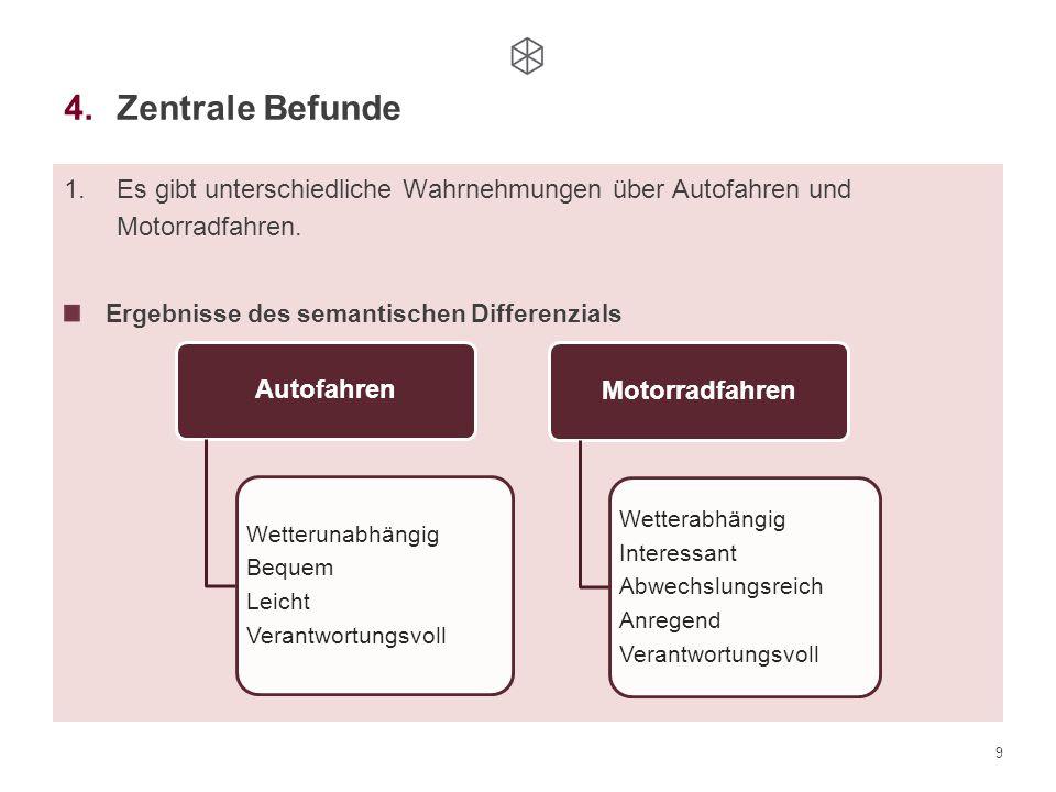 Zentrale Befunde Es gibt unterschiedliche Wahrnehmungen über Autofahren und Motorradfahren. Ergebnisse des semantischen Differenzials.