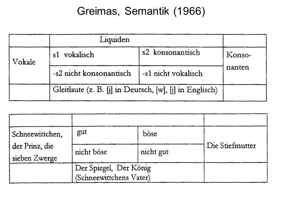 Greimas, Semantik (1966)