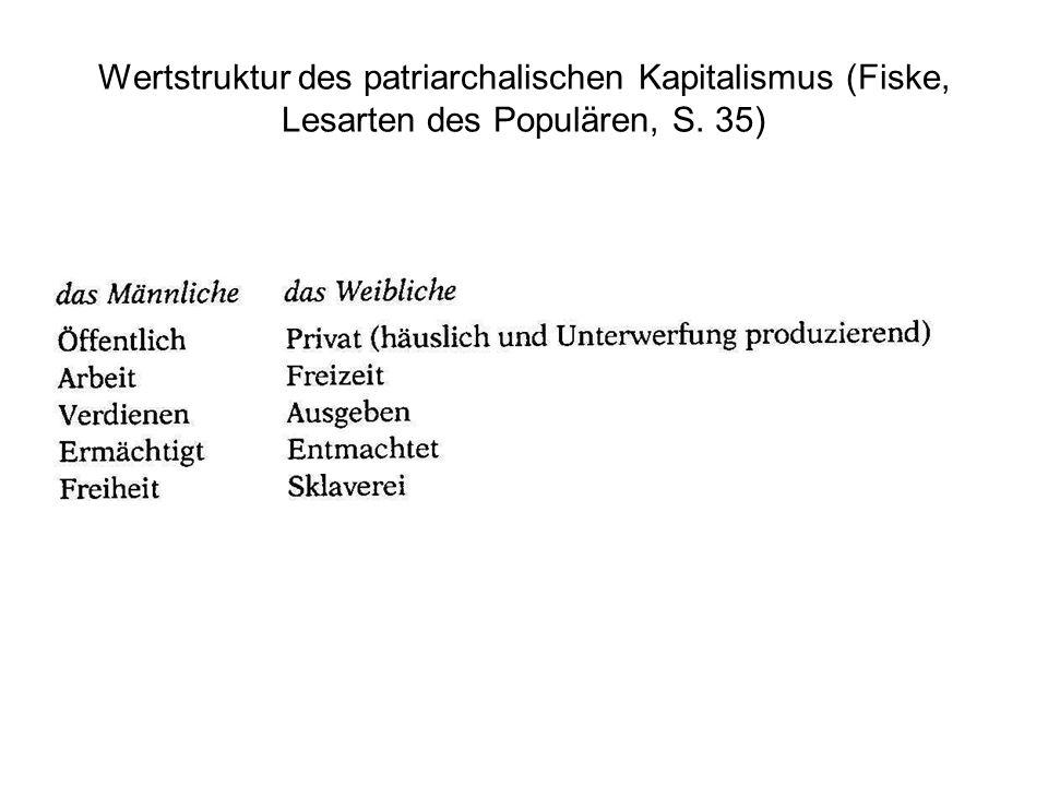 Wertstruktur des patriarchalischen Kapitalismus (Fiske, Lesarten des Populären, S. 35)