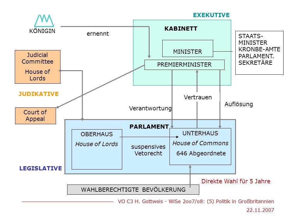 STAATS-MINISTER KRONBE-AMTE PARLAMENT. SEKRETÄRE