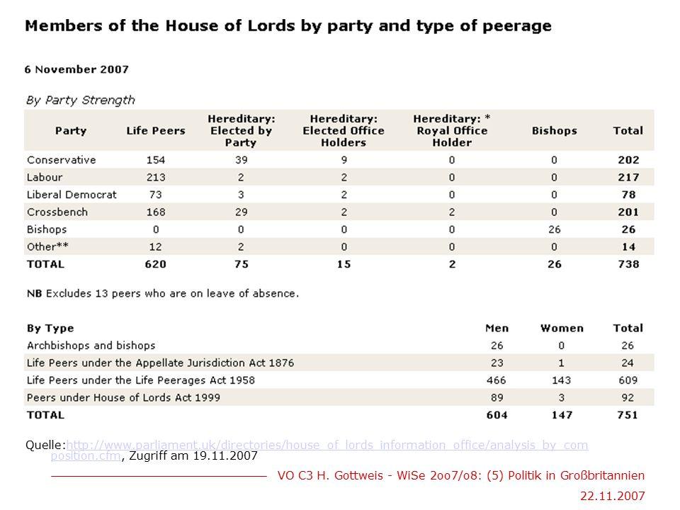 Quelle:http://www. parliament