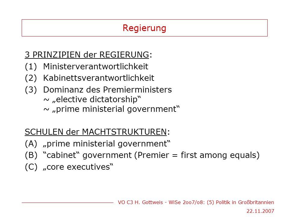 Regierung 3 PRINZIPIEN der REGIERUNG: Ministerverantwortlichkeit