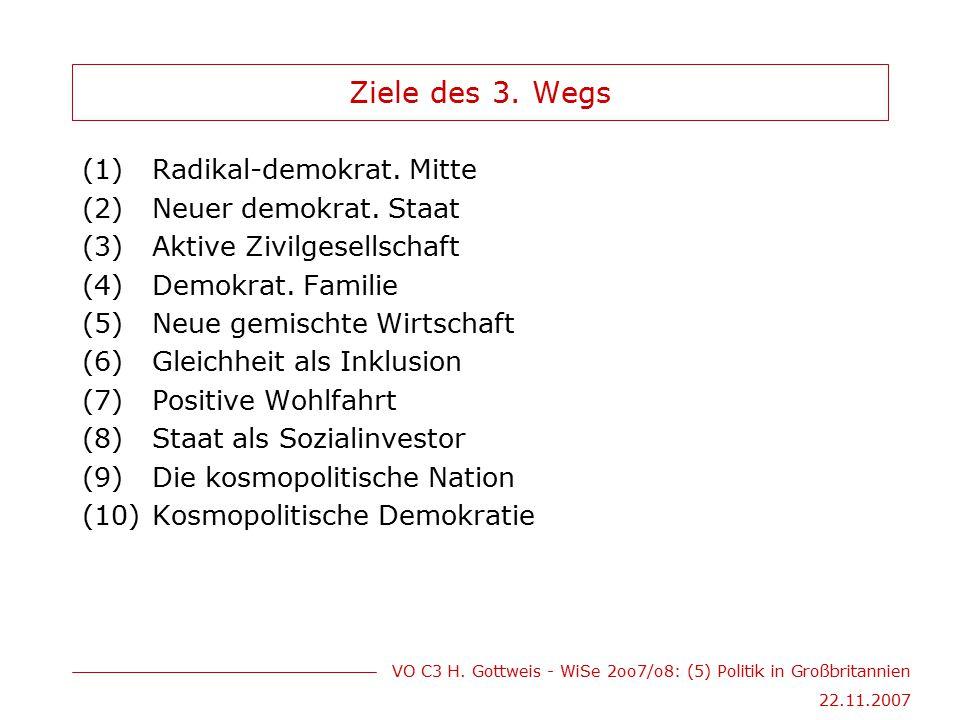 Ziele des 3. Wegs Radikal-demokrat. Mitte Neuer demokrat. Staat