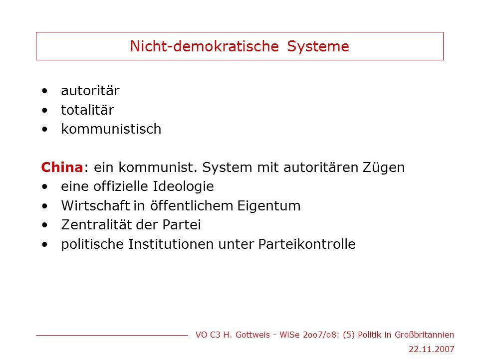 Nicht-demokratische Systeme