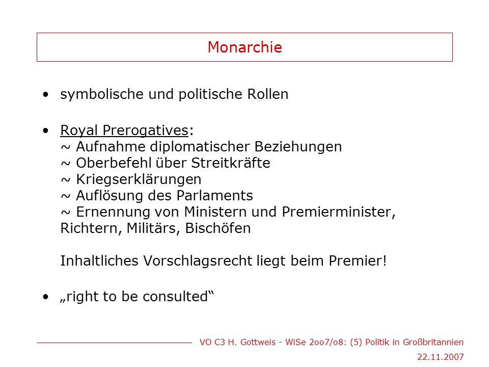 Monarchie symbolische und politische Rollen