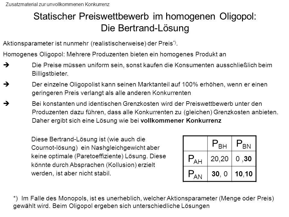 Statischer Preiswettbewerb im homogenen Oligopol: Die Bertrand-Lösung