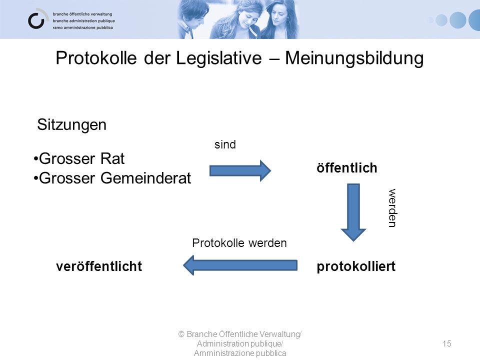 Protokolle der Legislative – Meinungsbildung