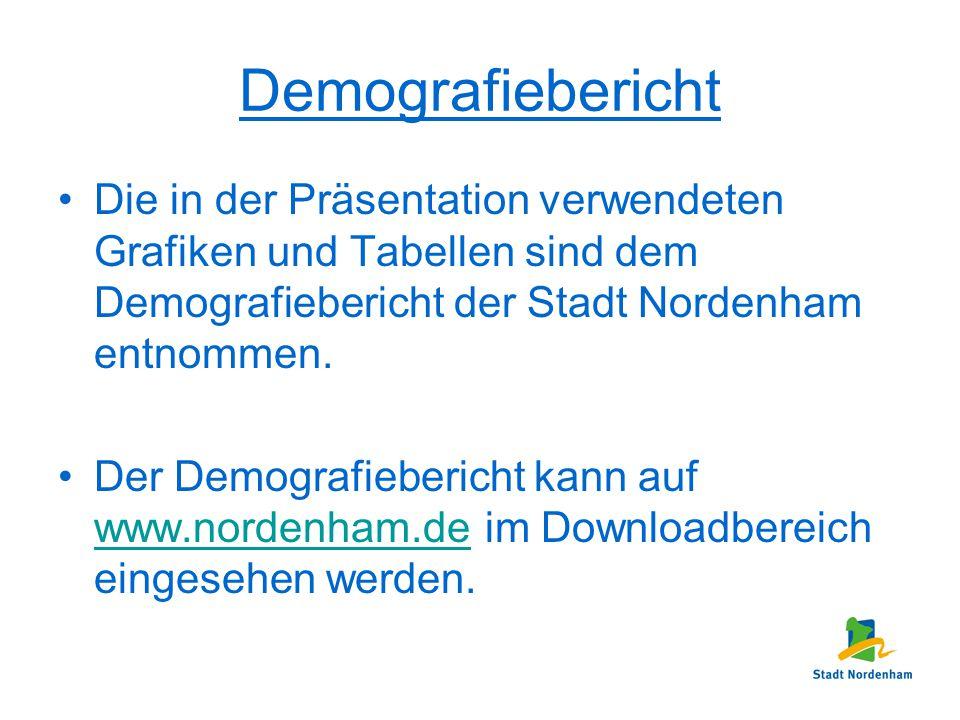 Demografiebericht Die in der Präsentation verwendeten Grafiken und Tabellen sind dem Demografiebericht der Stadt Nordenham entnommen.