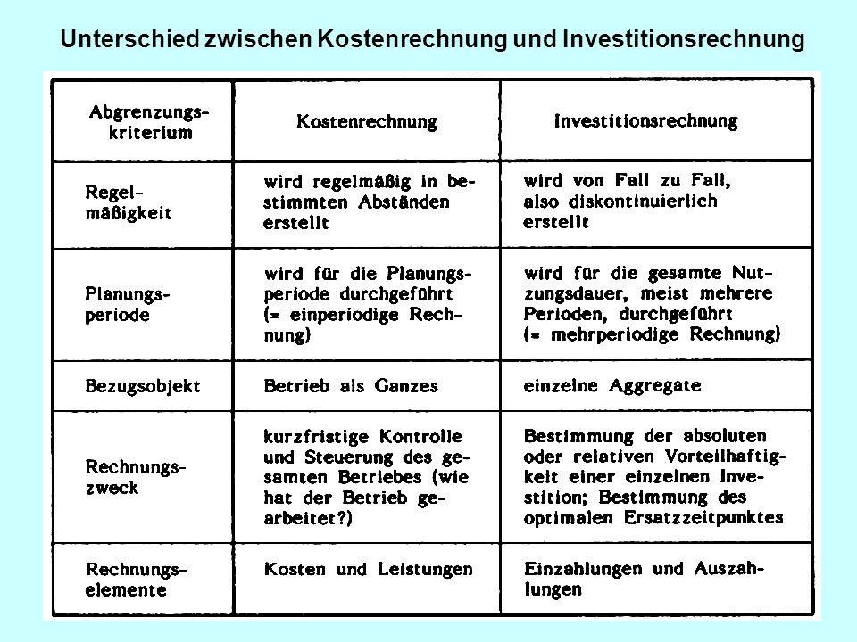 Unterschied zwischen Kostenrechnung und Investitionsrechnung