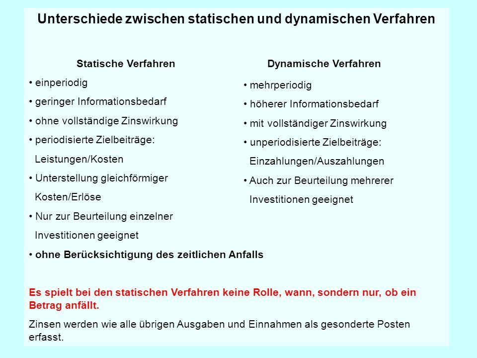 Unterschiede zwischen statischen und dynamischen Verfahren