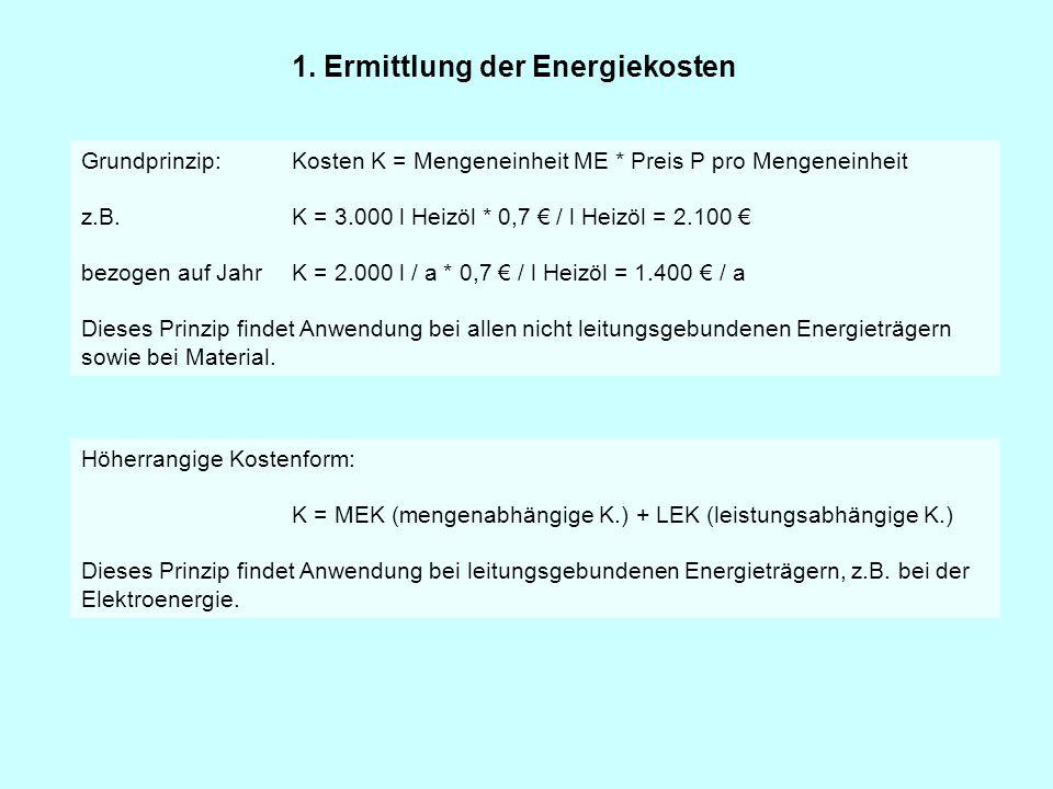 1. Ermittlung der Energiekosten