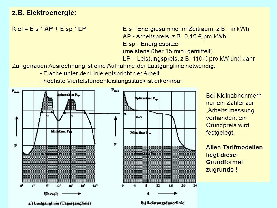 z.B. Elektroenergie: K el = E s * AP + E sp * LP E s - Energiesumme im Zeitraum, z.B. in kWh. AP - Arbeitspreis, z.B. 0,12 € pro kWh.