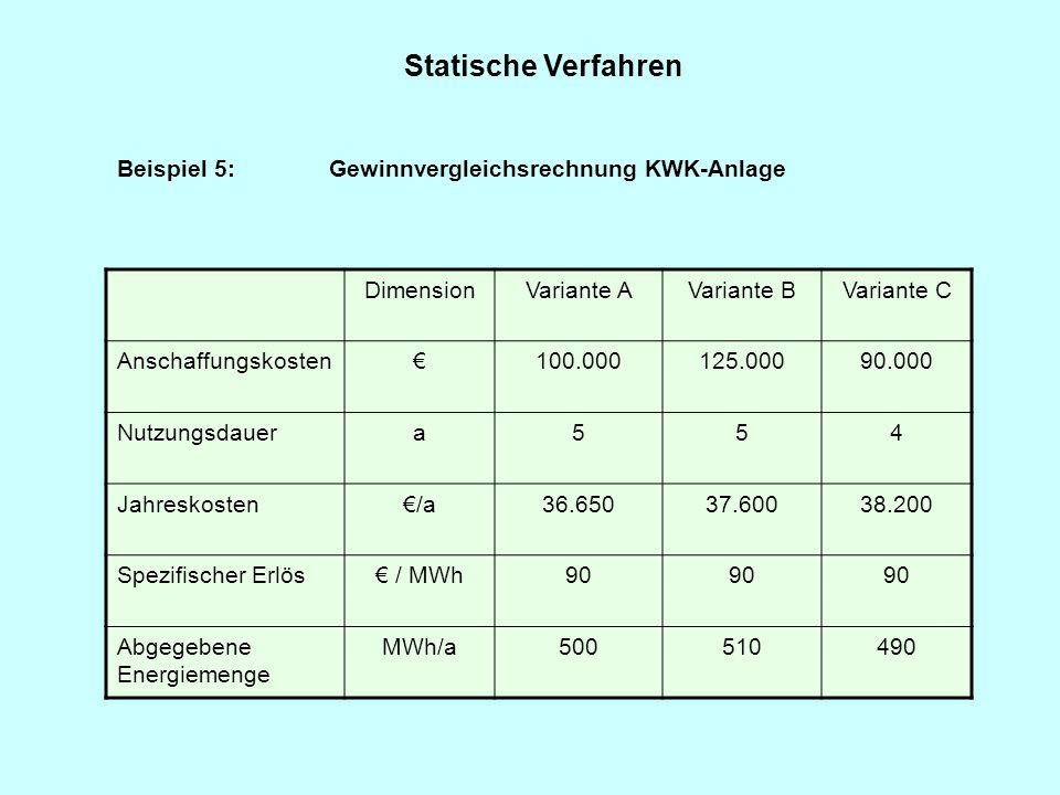 Statische Verfahren Beispiel 5: Gewinnvergleichsrechnung KWK-Anlage