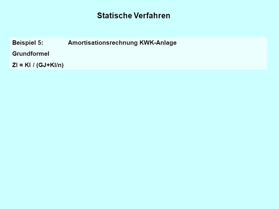 Statische Verfahren Beispiel 5: Amortisationsrechnung KWK-Anlage