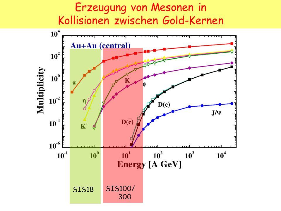 Erzeugung von Mesonen in Kollisionen zwischen Gold-Kernen
