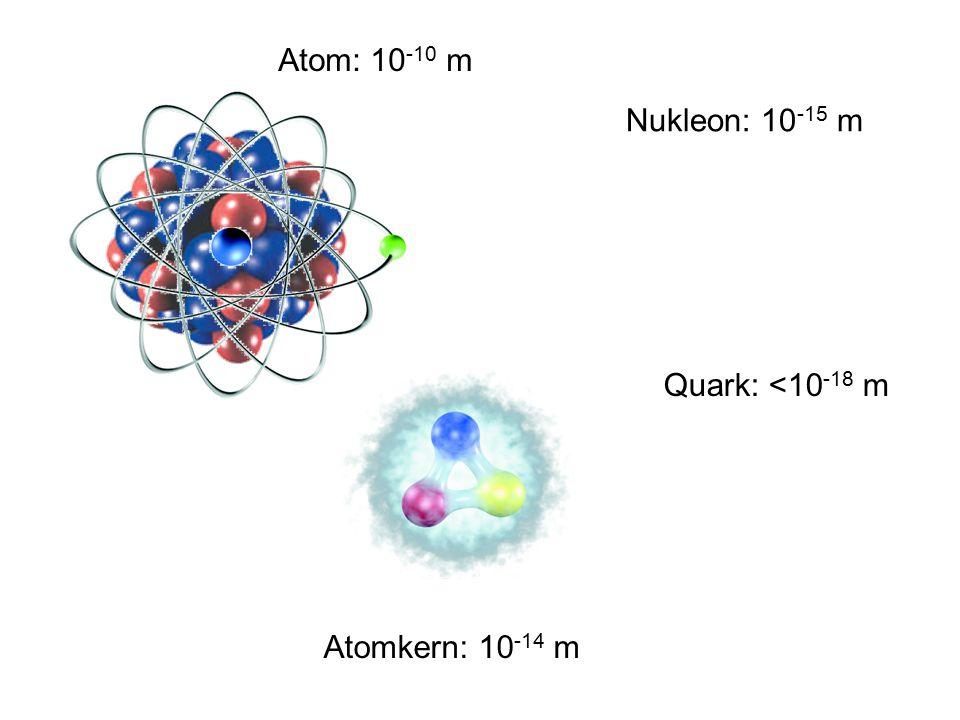 Atom: 10-10 m Nukleon: 10-15 m Quark: <10-18 m Atomkern: 10-14 m
