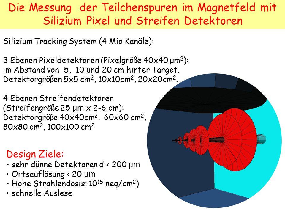 Die Messung der Teilchenspuren im Magnetfeld mit Silizium Pixel und Streifen Detektoren