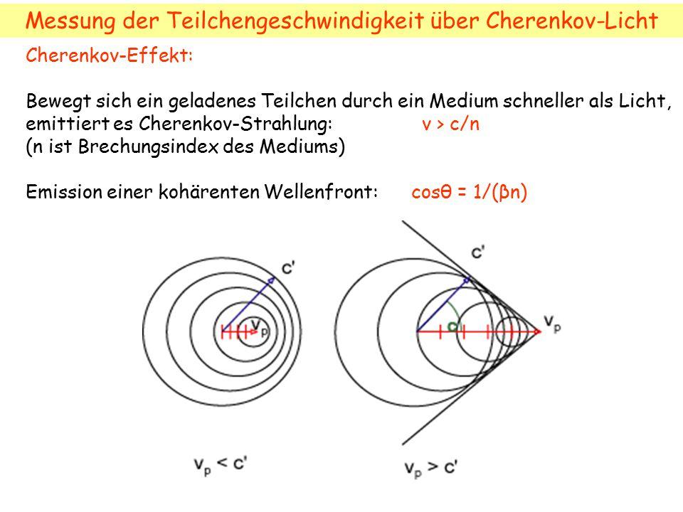 Messung der Teilchengeschwindigkeit über Cherenkov-Licht