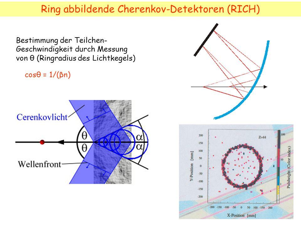 Ring abbildende Cherenkov-Detektoren (RICH)