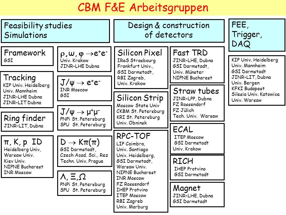 CBM F&E Arbeitsgruppen
