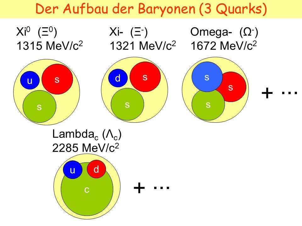 Der Aufbau der Baryonen (3 Quarks)