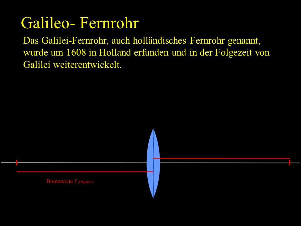 Galileo- Fernrohr
