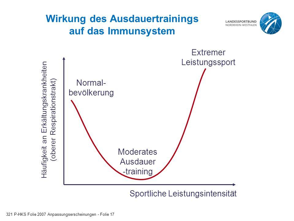 Wirkung des Ausdauertrainings auf das Immunsystem