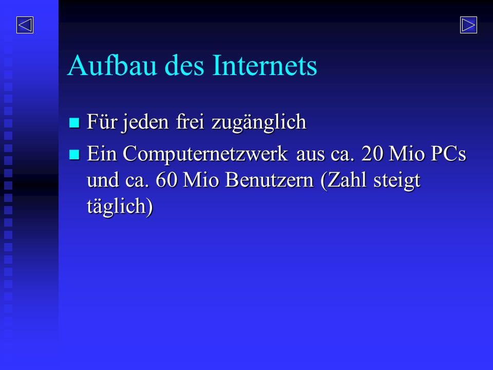 Aufbau des Internets Für jeden frei zugänglich