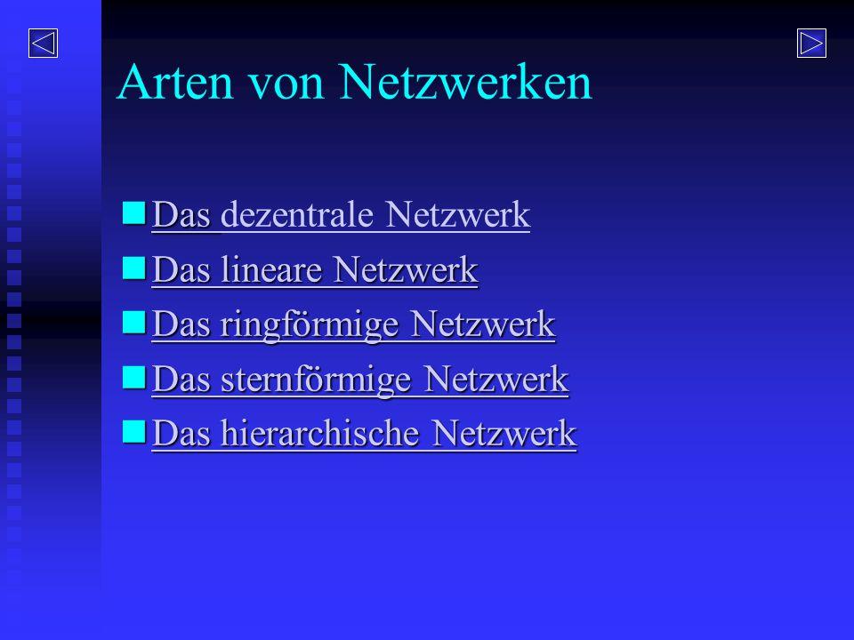 Arten von Netzwerken Das dezentrale Netzwerk Das lineare Netzwerk