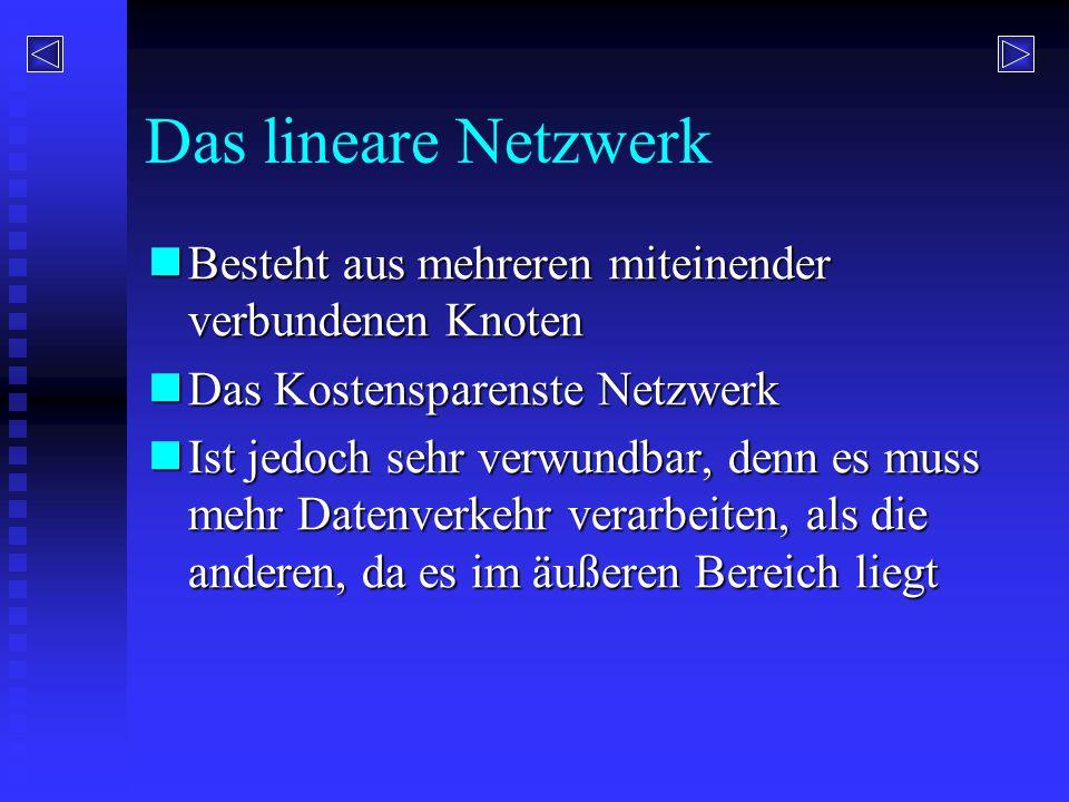 Das lineare Netzwerk Besteht aus mehreren miteinender verbundenen Knoten. Das Kostensparenste Netzwerk.