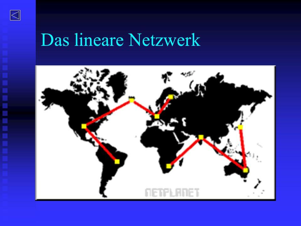 Das lineare Netzwerk