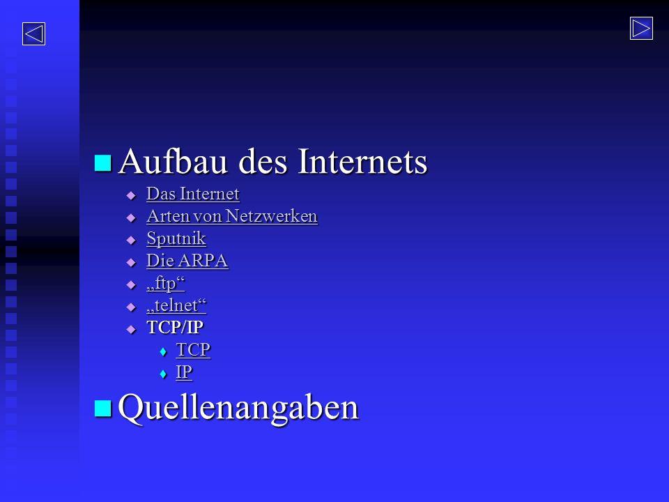 Aufbau des Internets Quellenangaben Das Internet Arten von Netzwerken