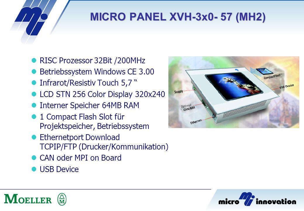 MICRO PANEL XVH-3x0- 57 (MH2)