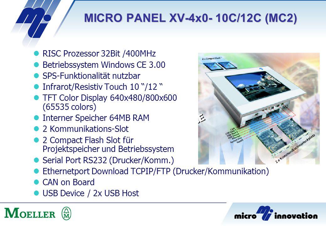 MICRO PANEL XV-4x0- 10C/12C (MC2)