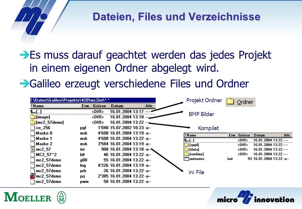 Dateien, Files und Verzeichnisse