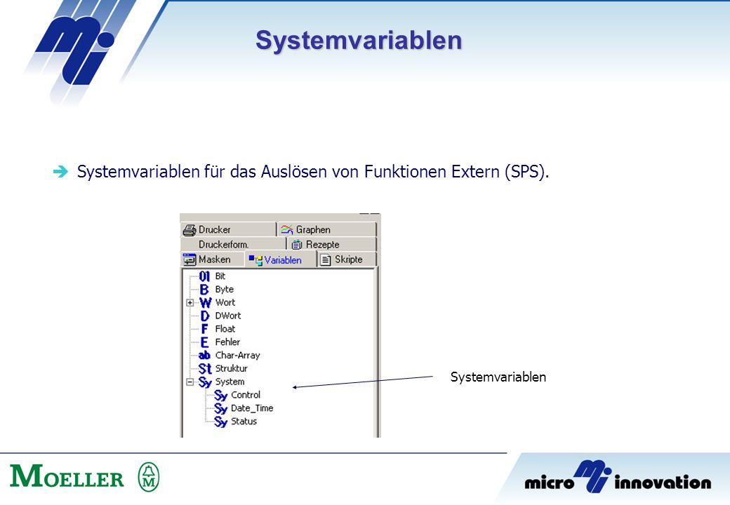 Systemvariablen Systemvariablen für das Auslösen von Funktionen Extern (SPS). Systemvariablen