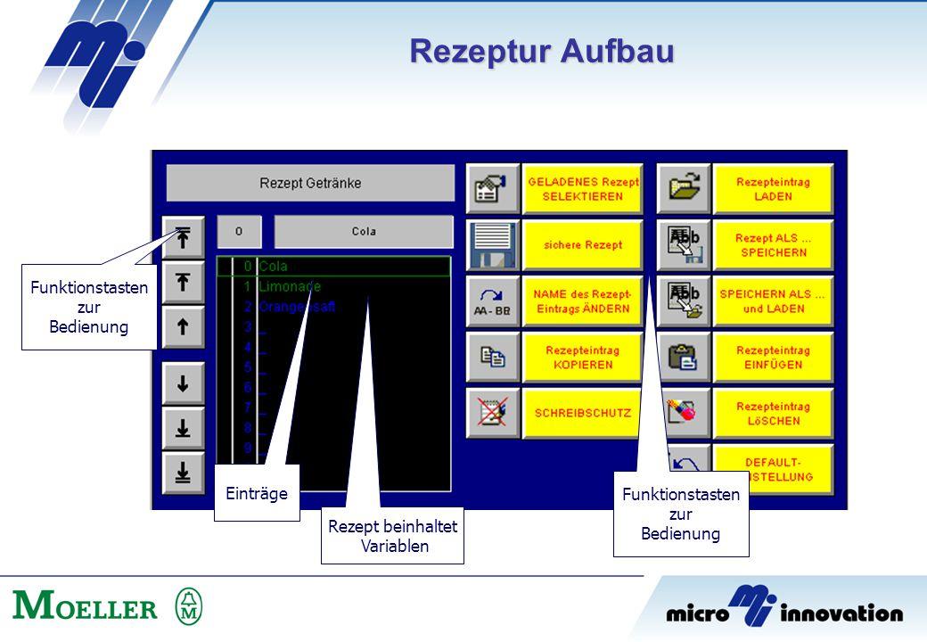 Rezeptur Aufbau Funktionstasten zur Bedienung Einträge Funktionstasten