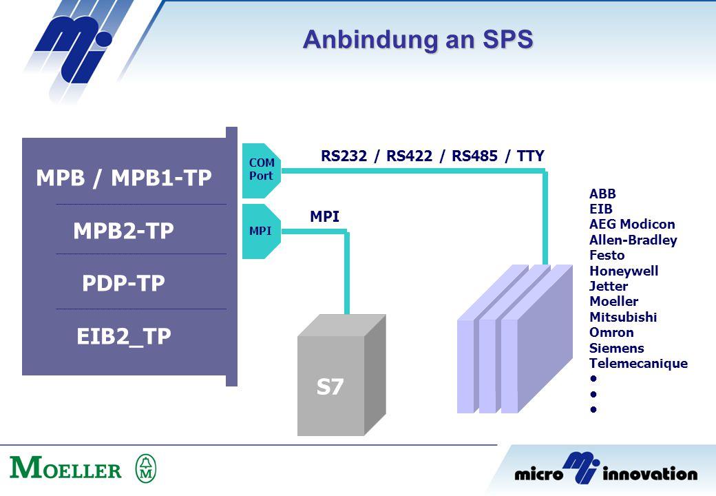 Anbindung an SPS MPB / MPB1-TP MPB2-TP PDP-TP EIB2_TP S7