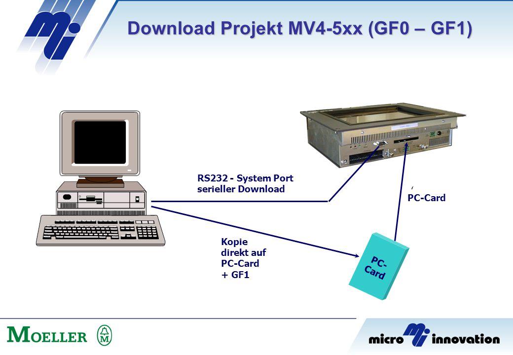Download Projekt MV4-5xx (GF0 – GF1)