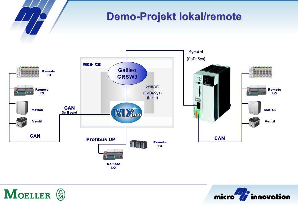 Demo-Projekt lokal/remote